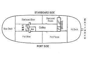 Starboard Room, DiMillo's On the Water, Portland