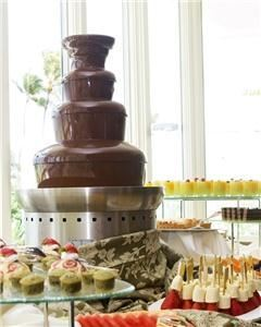 BEST CHOCOLATE PARTIES