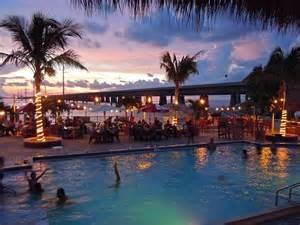 Sunset Grille & Raw Bar