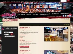 Arooga's Grillhouse & Sports Bar